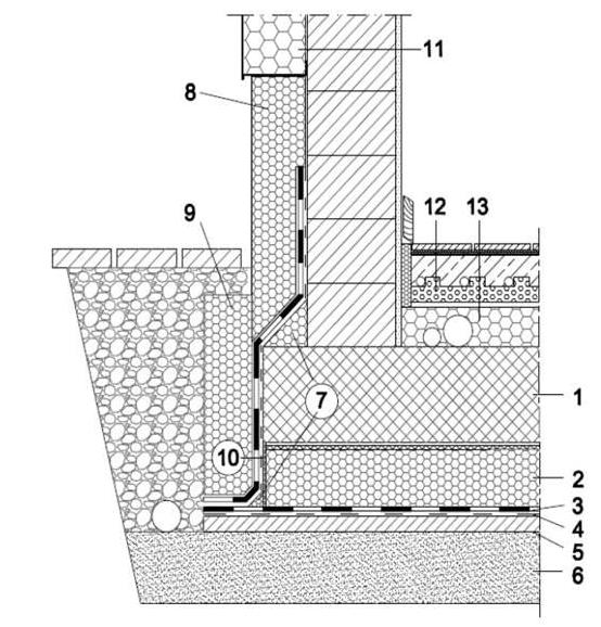 hidroizolacija temeljne plošče gradnja hiše